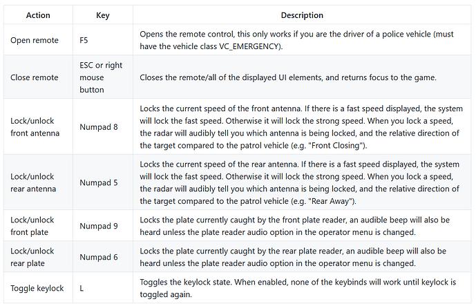 Keybinds 1.2.3